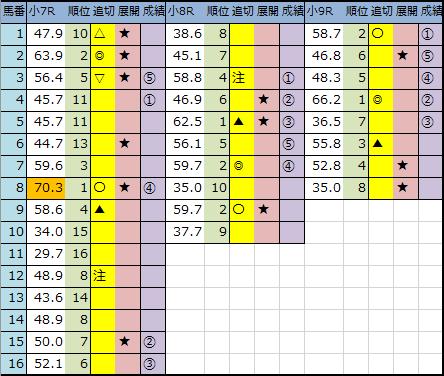 f:id:onix-oniku:20200125142902p:plain