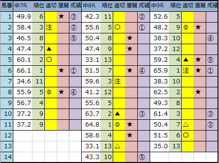 f:id:onix-oniku:20200125144540p:plain