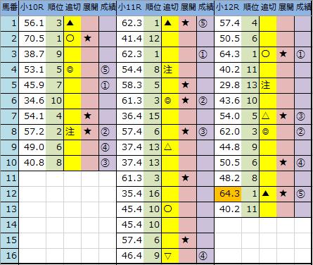 f:id:onix-oniku:20200125161543p:plain