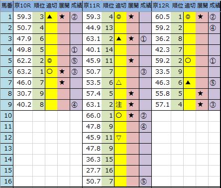 f:id:onix-oniku:20200125162131p:plain