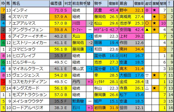 f:id:onix-oniku:20200125184309p:plain