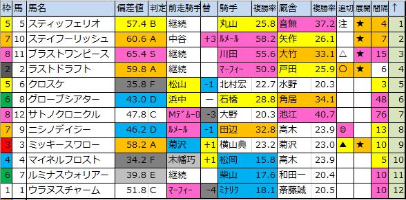 f:id:onix-oniku:20200125185614p:plain