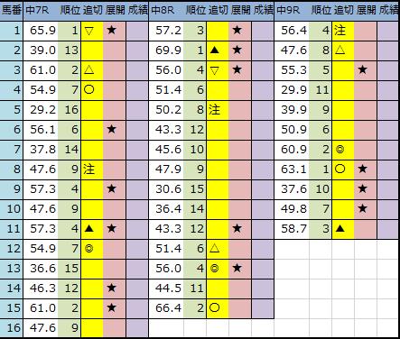 f:id:onix-oniku:20200125194113p:plain