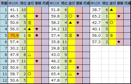 f:id:onix-oniku:20200125194140p:plain