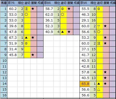 f:id:onix-oniku:20200125194213p:plain