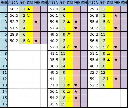 f:id:onix-oniku:20200125194246p:plain