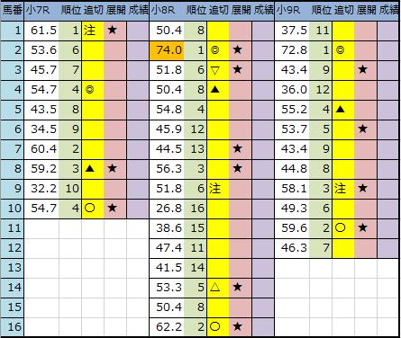 f:id:onix-oniku:20200125194321p:plain