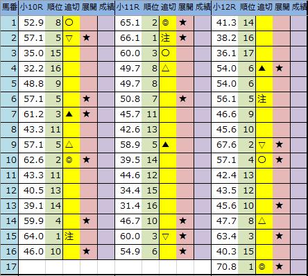 f:id:onix-oniku:20200125194349p:plain