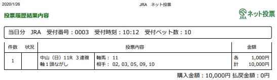 f:id:onix-oniku:20200126101358p:plain