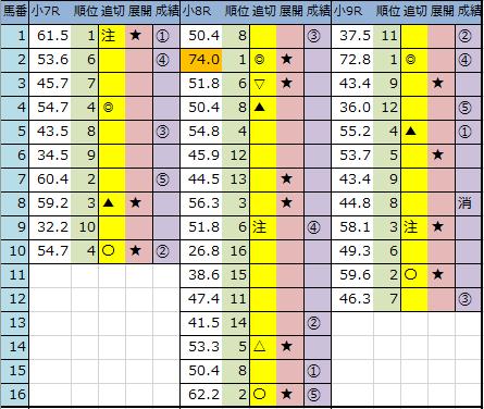 f:id:onix-oniku:20200126143208p:plain