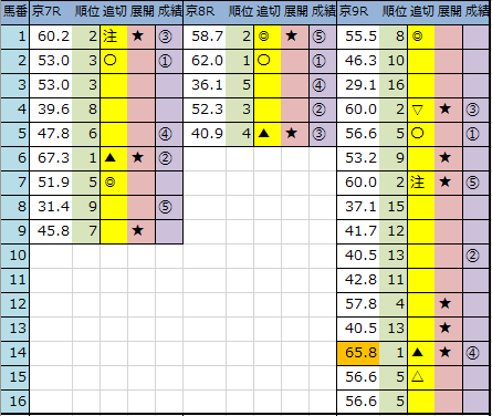 f:id:onix-oniku:20200126144213p:plain