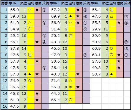 f:id:onix-oniku:20200126144702p:plain