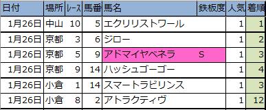 f:id:onix-oniku:20200126151804p:plain