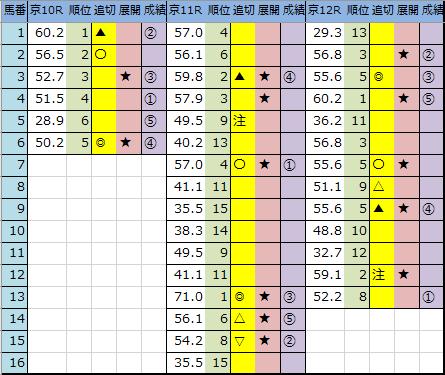 f:id:onix-oniku:20200126163253p:plain