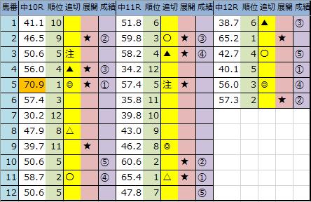 f:id:onix-oniku:20200126164520p:plain