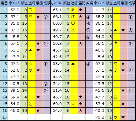 f:id:onix-oniku:20200126164919p:plain