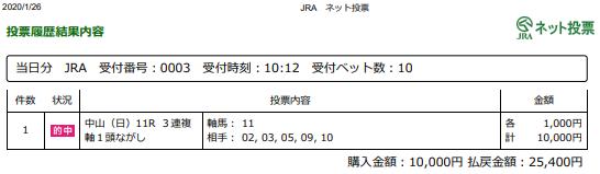 f:id:onix-oniku:20200126172156p:plain