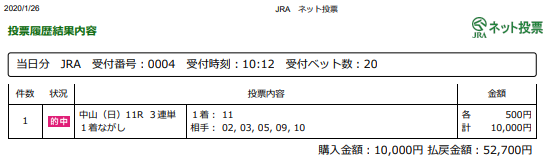 f:id:onix-oniku:20200126172217p:plain