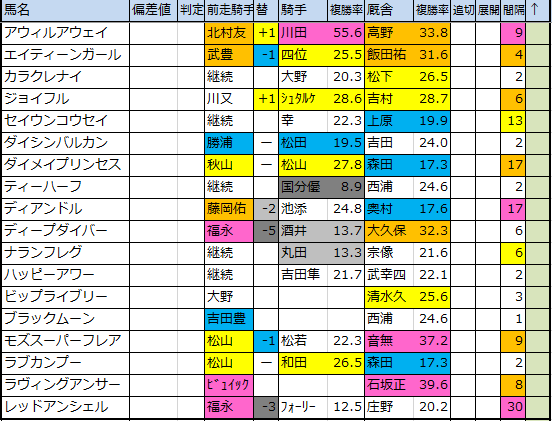 f:id:onix-oniku:20200127165449p:plain