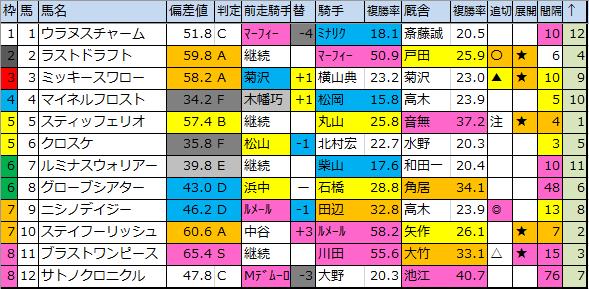 f:id:onix-oniku:20200128151611p:plain