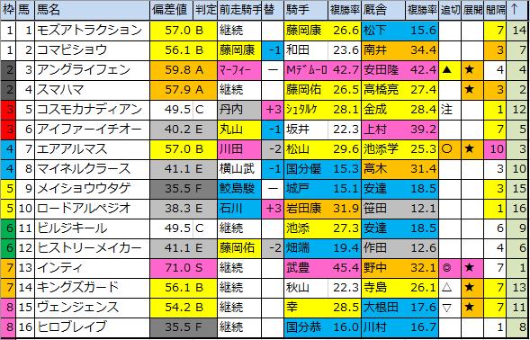f:id:onix-oniku:20200128155048p:plain