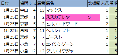 f:id:onix-oniku:20200129170127p:plain