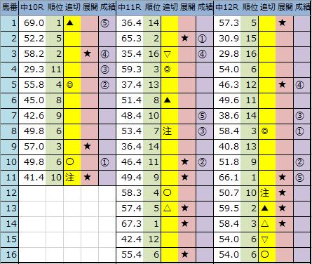 f:id:onix-oniku:20200129171956p:plain