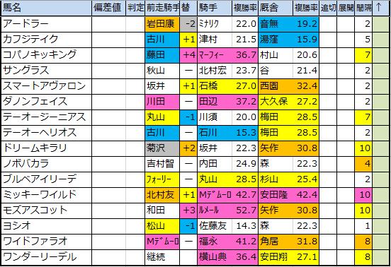 f:id:onix-oniku:20200130164241p:plain