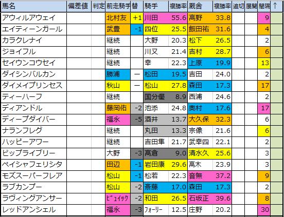 f:id:onix-oniku:20200130170905p:plain