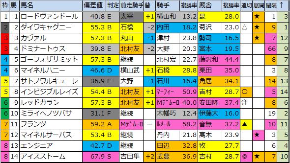 f:id:onix-oniku:20200131175238p:plain