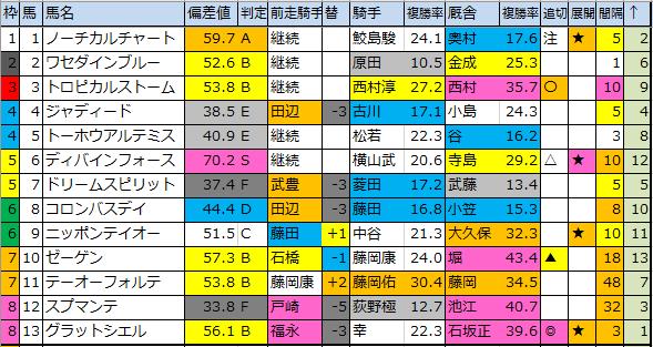 f:id:onix-oniku:20200131180143p:plain