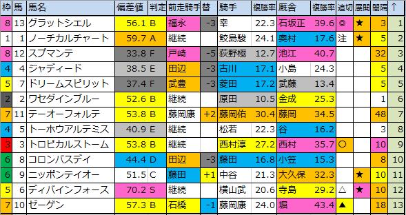 f:id:onix-oniku:20200131180436p:plain