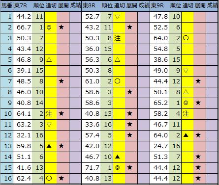 f:id:onix-oniku:20200131185345p:plain