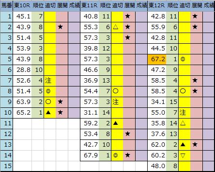 f:id:onix-oniku:20200131185421p:plain