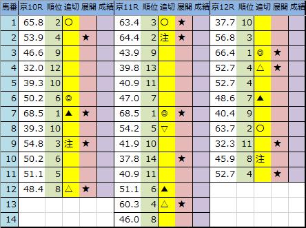f:id:onix-oniku:20200131185603p:plain