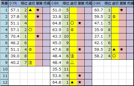 f:id:onix-oniku:20200131185720p:plain