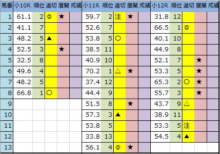 f:id:onix-oniku:20200131185750p:plain