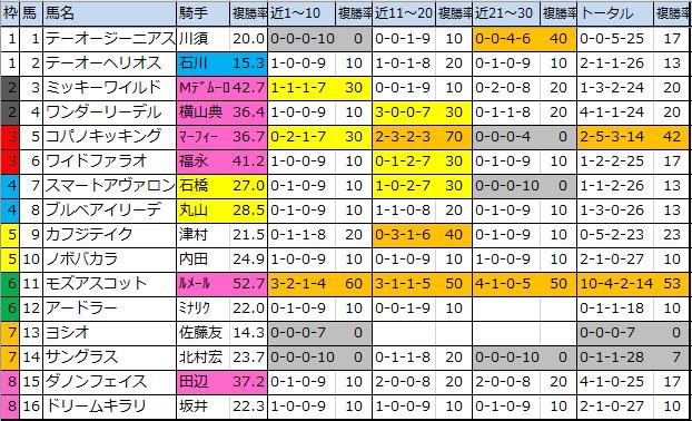 f:id:onix-oniku:20200201131759p:plain