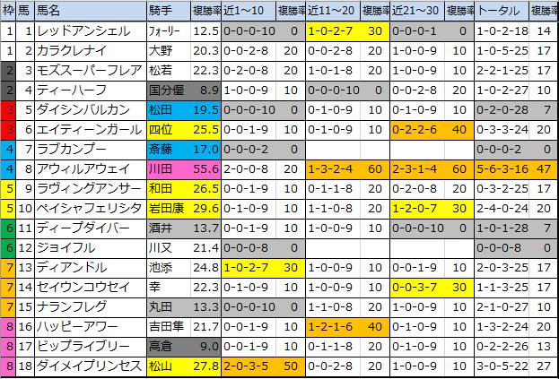 f:id:onix-oniku:20200201134756p:plain