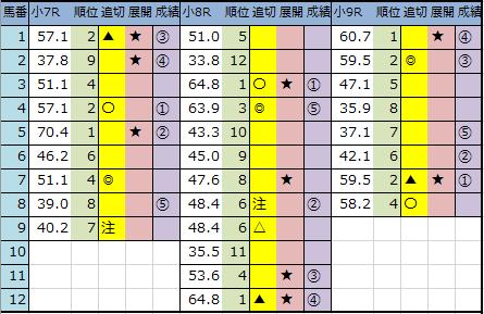 f:id:onix-oniku:20200201142954p:plain
