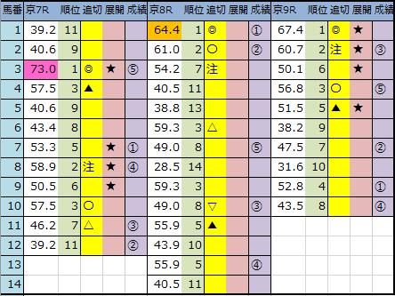 f:id:onix-oniku:20200201143927p:plain