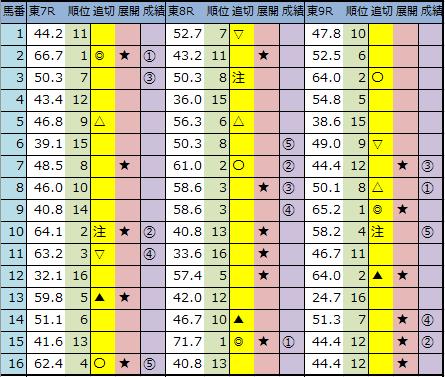 f:id:onix-oniku:20200201144459p:plain