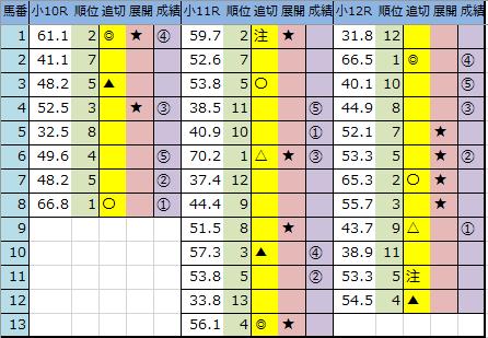 f:id:onix-oniku:20200201161139p:plain