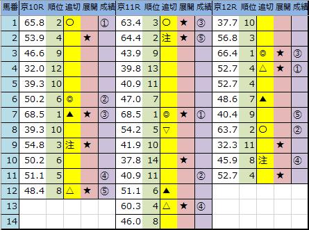 f:id:onix-oniku:20200201162046p:plain