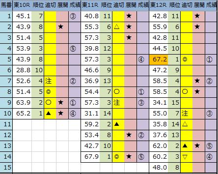 f:id:onix-oniku:20200201163627p:plain
