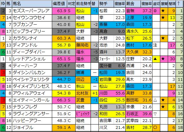 f:id:onix-oniku:20200201183722p:plain