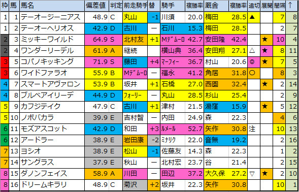 f:id:onix-oniku:20200201185652p:plain