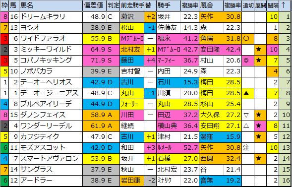 f:id:onix-oniku:20200201185844p:plain
