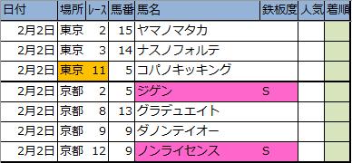 f:id:onix-oniku:20200201194556p:plain