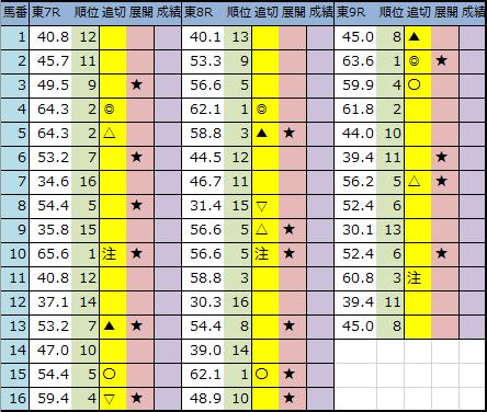 f:id:onix-oniku:20200201194800p:plain